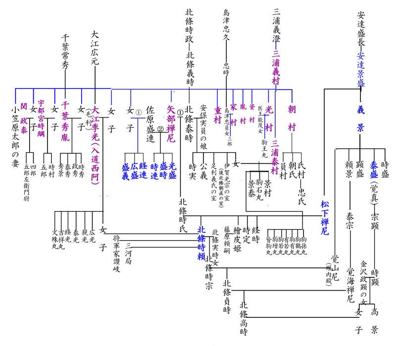 西御門の石碑文説明のページ